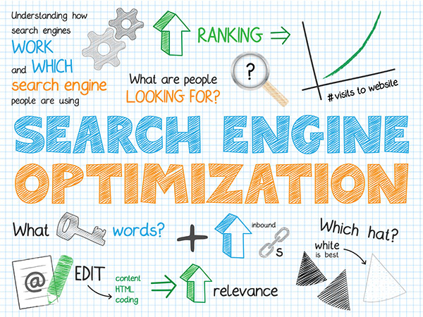 how to improve your website ranking on google. Notepad with colour text writing down simple SEO strategies