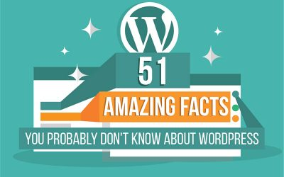 Awesome Tips you Didn't Know About WordPress [Infographic]