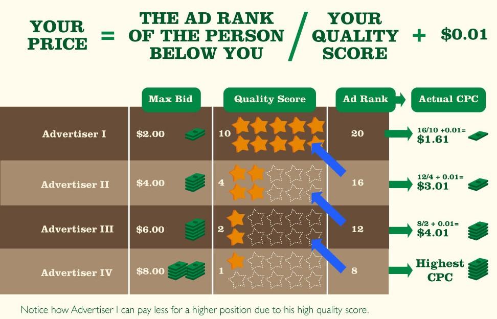 adwords quality score image
